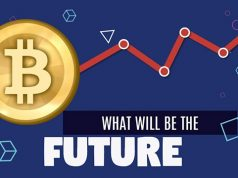 Where Will Bitcoin Take Us Next in The Future?