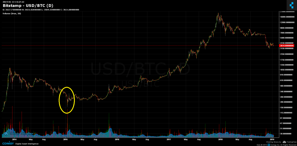 btc_long_term_chart-min