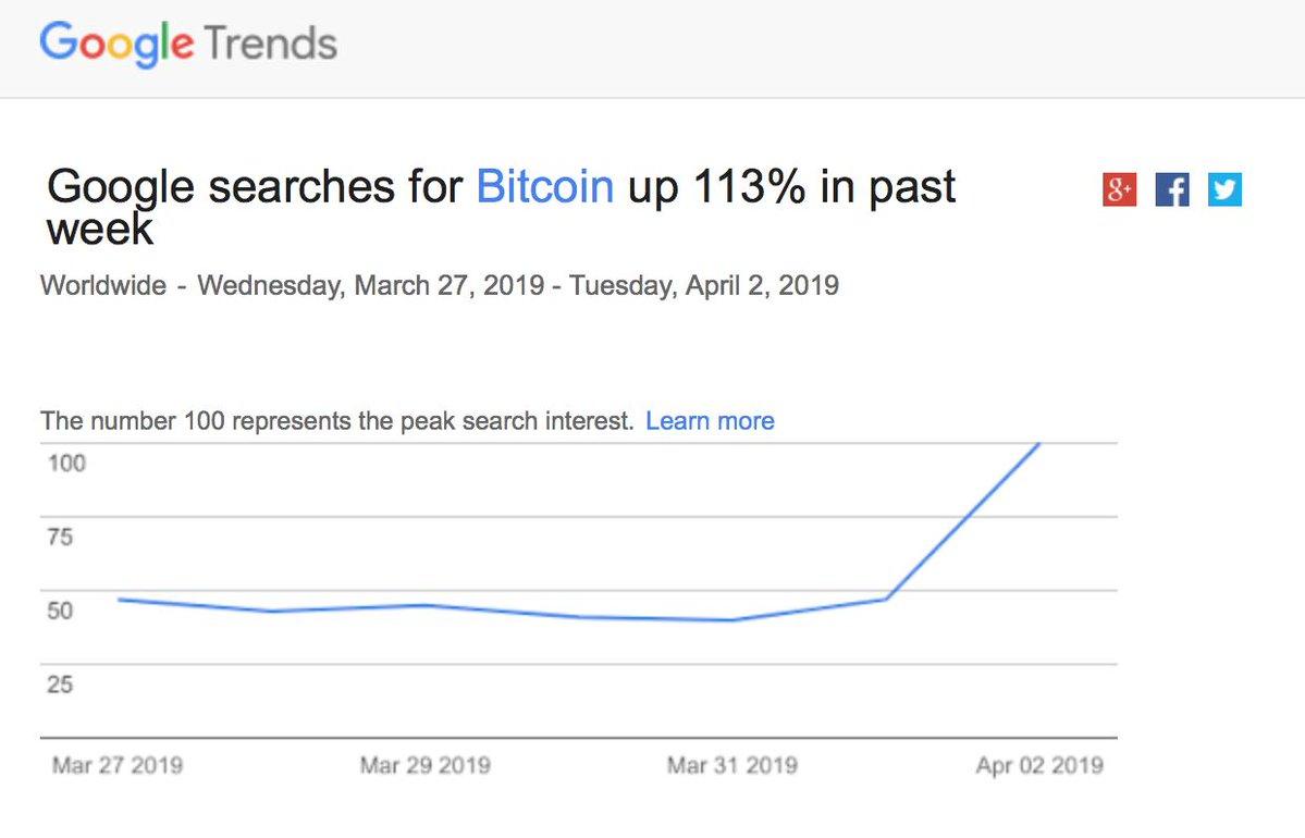 bitcoin_weekly