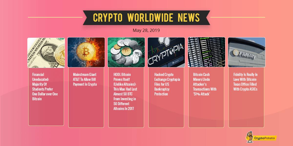 Market-Update-30-min