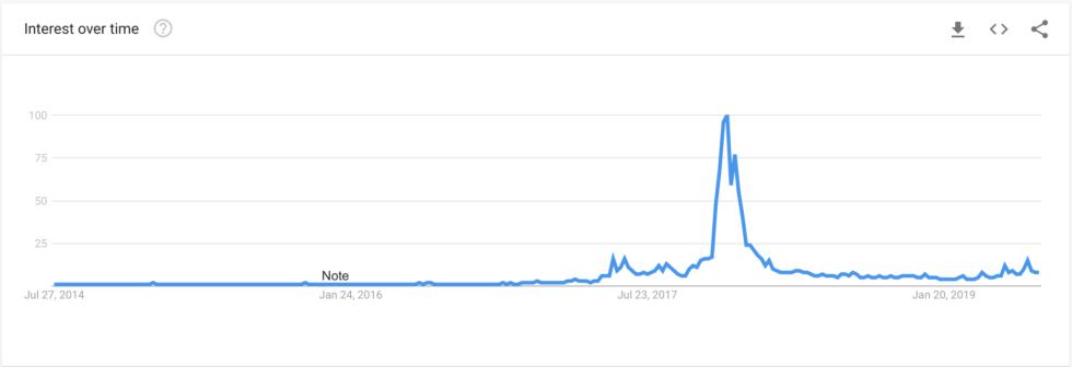 coinbase, bitcoin