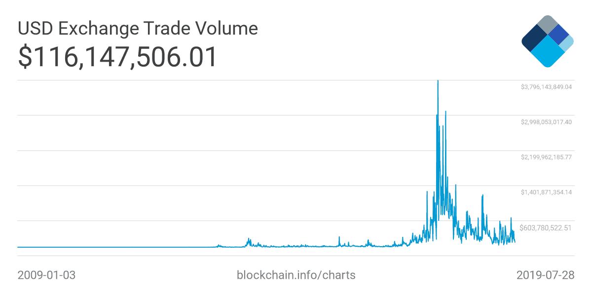 trade-volume-min-30