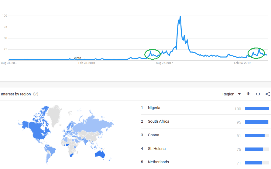google trends-min
