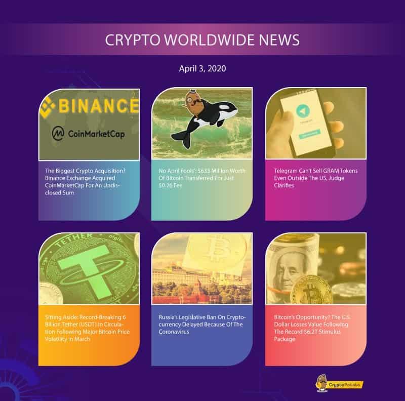 Crypto-friday-post.ai-april